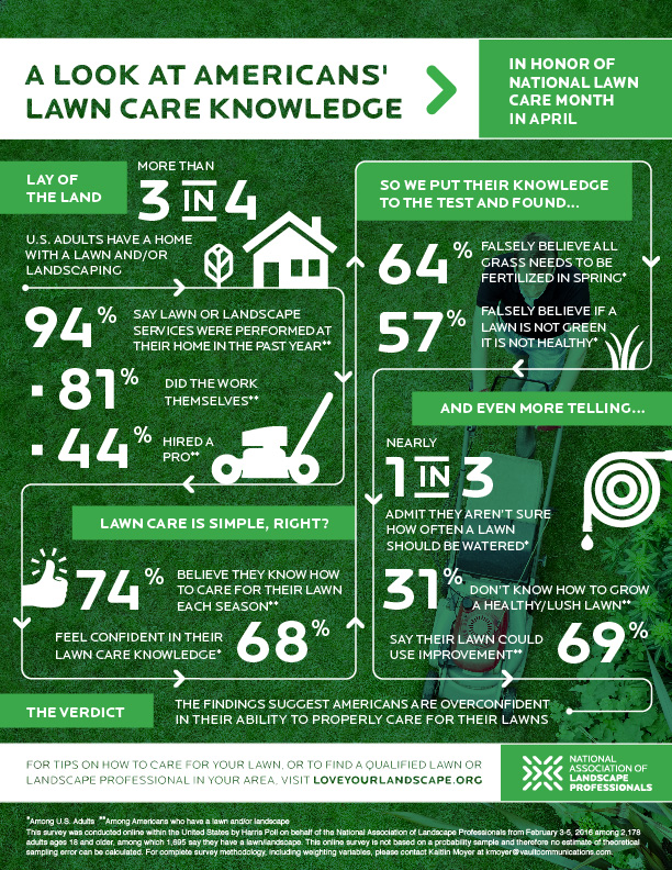 NALP LAWNCARE INFOGRAPHIC-3.jpg