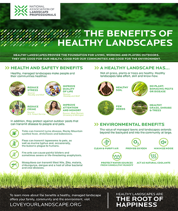 benefits-landscaping-infographic.jpg